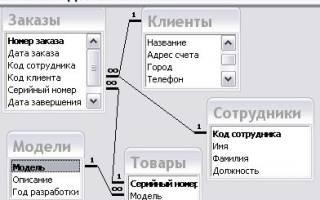 Как сделать базу клиентов в access?