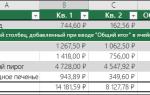 Как сделать формулу на весь столбец в программе excel?