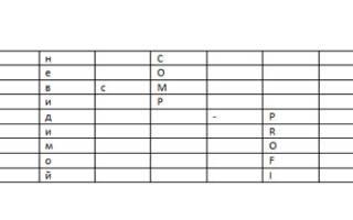 Как сделать таблицу невидимой в word?