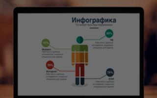 Как в powerpoint в одной презентации сделать слайды разного размера?