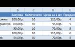 Как сделать копию таблицы в excel?